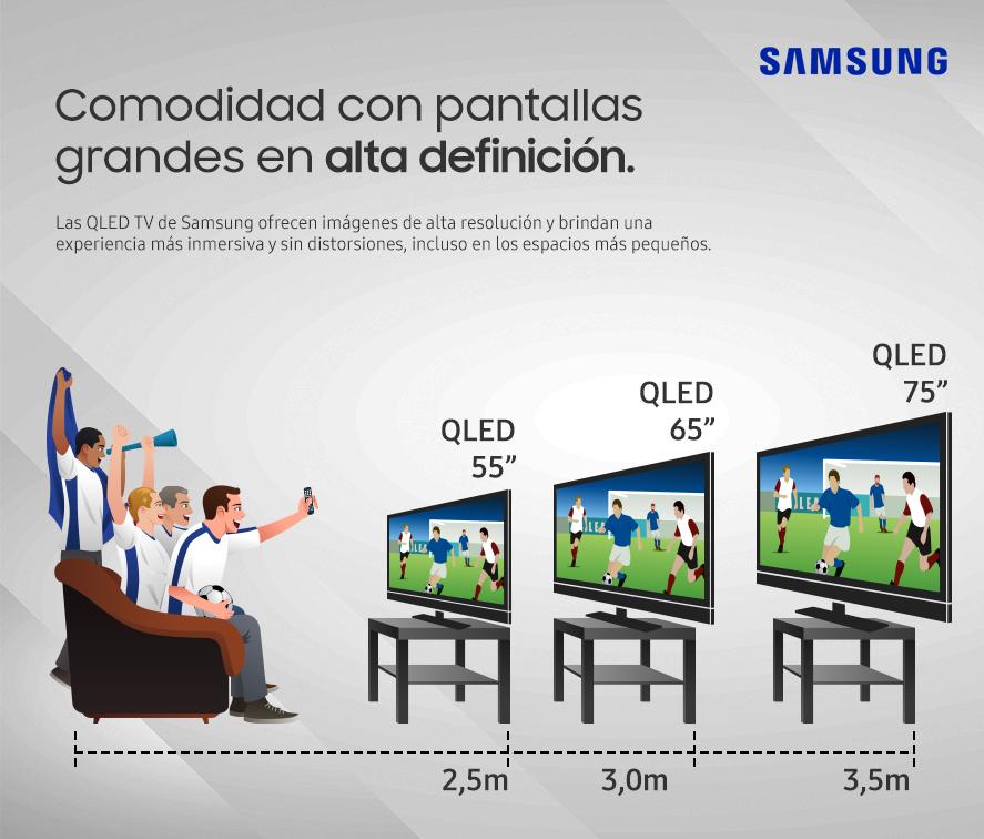 ¿Qué tamaño de televisor necesito?